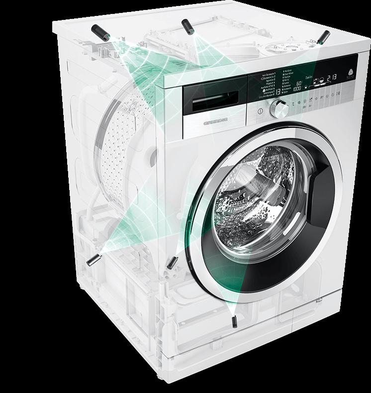 Grundig - Multisense technology washing machine